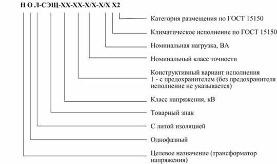 NOL-SESCH-10(6)_20_35_shema