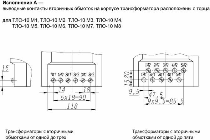 TLO-10_512_16
