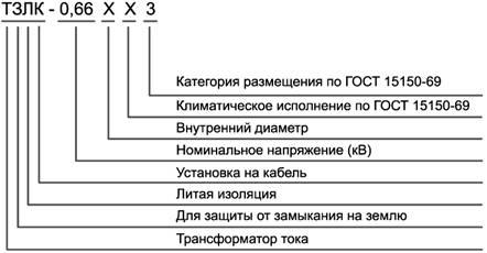 TZLK-0.66_449_2