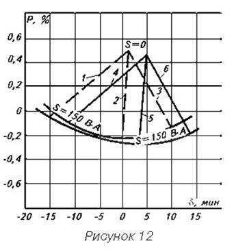 ZNOM-15-35_11
