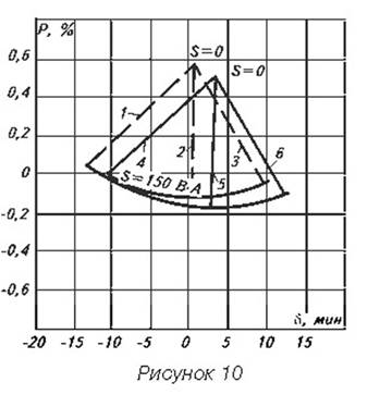 ZNOM-15-35_9