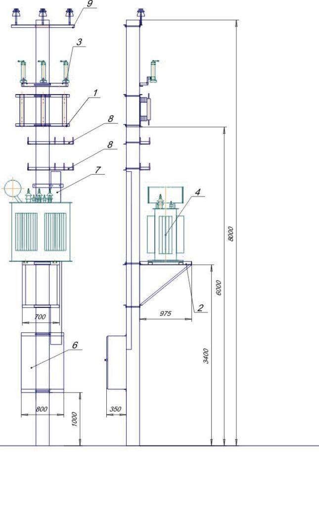 ктп столбовая - размеры